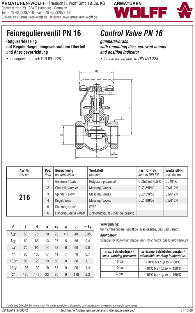 AW 216 Threaded Regulating Valve