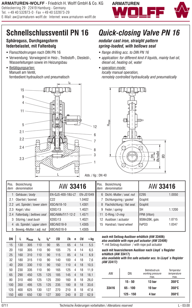 AW 33416 Quick-closing Valve with bellows seal, straight pattern, hydr./pn. operation