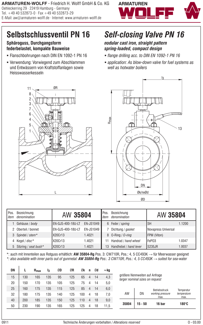 AW 35804-Rg Self-closing Valve, springloaded, straight pattern, with hand wheel